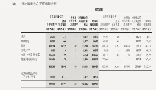 """李嘉诚捂盘史:北京别墅项目耗时25年,""""跑""""到英国后失首富宝座"""