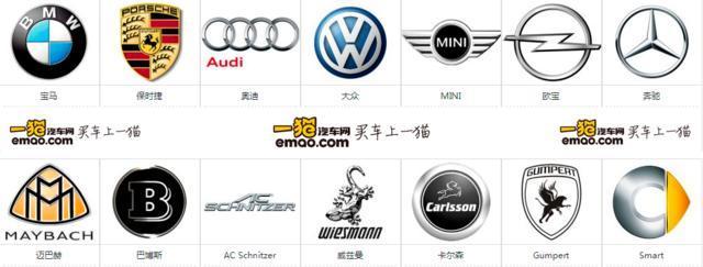 各类汽车标志大图