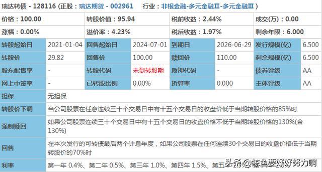瑞达转债分析:预计网上中签率0.01%