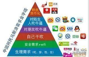 干货完整版:社群营销运营7大法则!