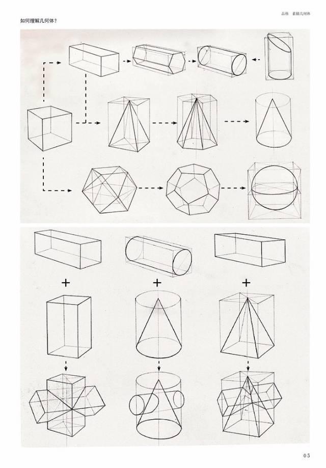 石膏几何形体素描示例