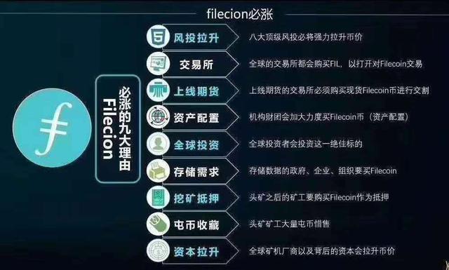 IPFS-Filecoin创造了七大全球第一