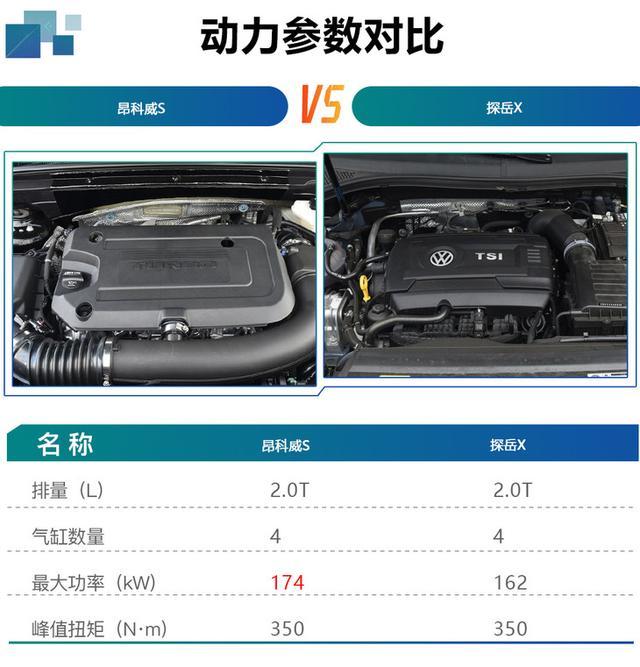 全新别克昂科威S家族购车手册 652T豪华型性价比最高