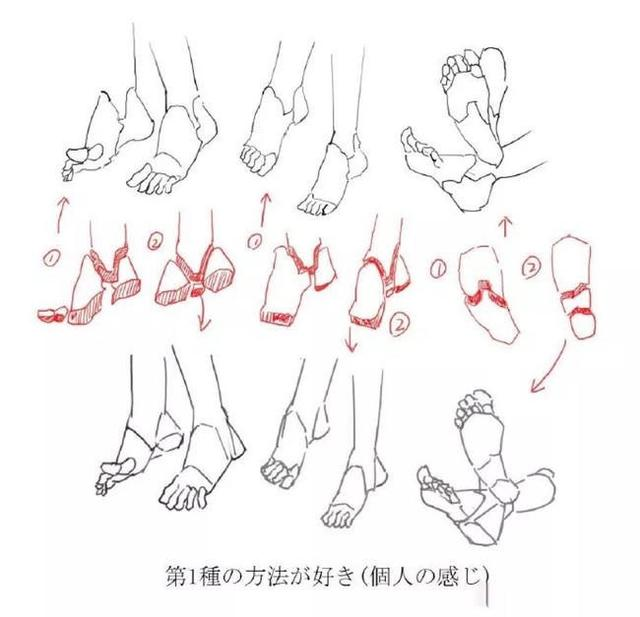 动漫男生的脚图片,漫画人物的脚怎么画?如何能画好漫画人物的脚?
