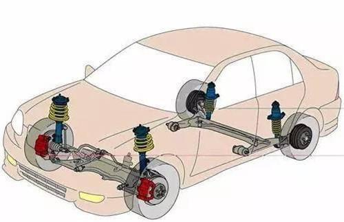 汽车麦弗逊式独立悬挂构造与常见故障的症状(上)