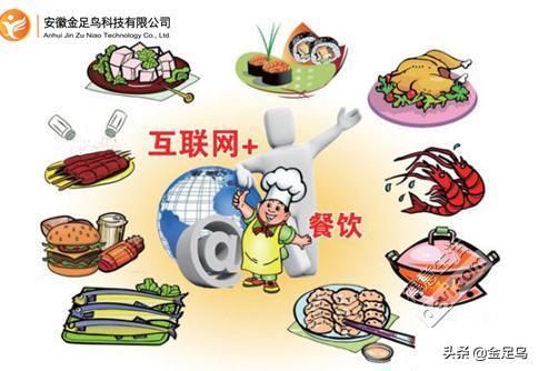 餐饮市场分析报告!插图2