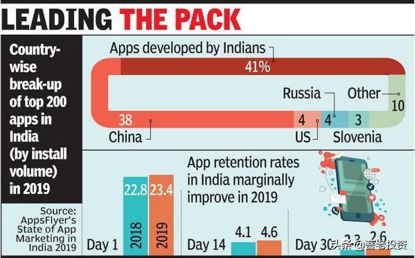 微信下线印度市场,印度法院传唤马云,国内企业国际化受阻压力大