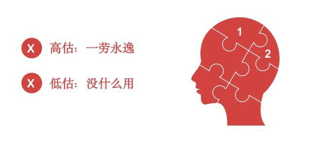 什么是有用的职业规划?(深度解析)-子桓私塾