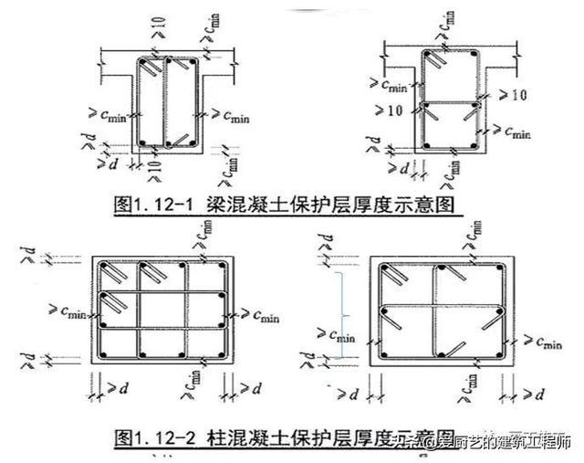 16G101-1剪力墙约束性边缘端柱二构造三维识图