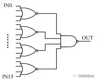 数字电路与逻辑设计 [范文兵,李浩亮,李敏 编著]... - 电子信息