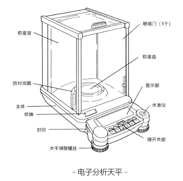 【实验分析天平图片】_实验分析天平图片大全/细节... -中国网库