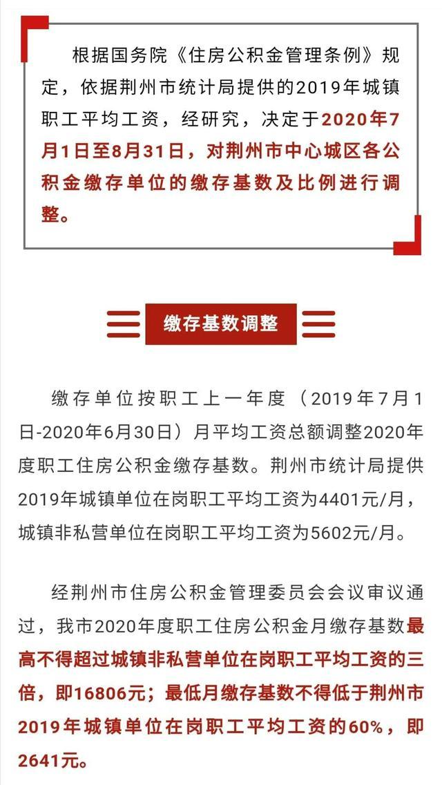 荆州2019年平均工资出炉,你拖后腿了吗?