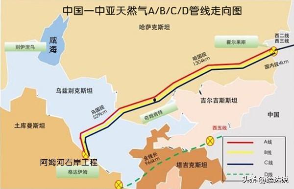储说: 双赢合作的中亚天然气管道D线丨微视财经