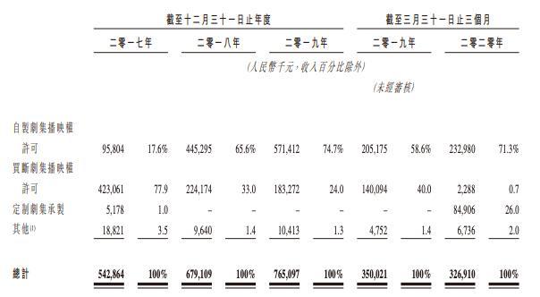 """吴奇隆给刘诗诗的""""2亿嫁妆"""",如今要赴港上市了"""