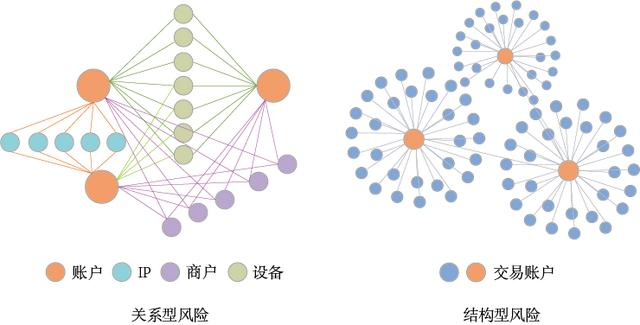 一文带你全面了解图神经网络