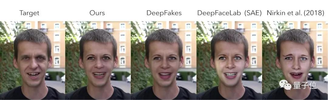 用deepfake拍电影可以安排了:迪士尼发布高分辨率换脸算法