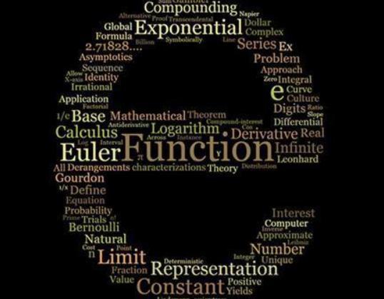 自然常数「e」,它到底「自然」在哪儿?