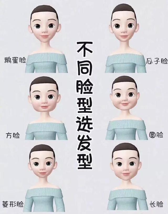怎么根据自己脸型,抓出一个好看的发型!