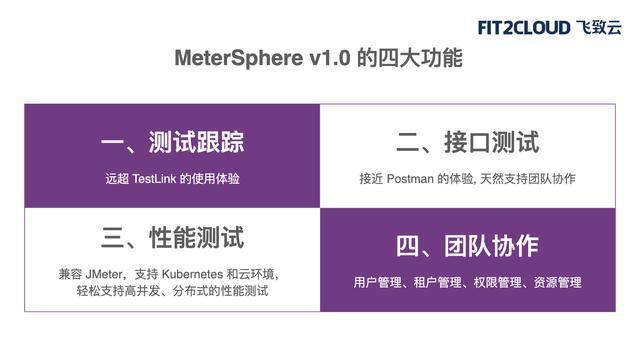 直播回顾丨MeterSphere一站式开源持续测试平台的初心与方向