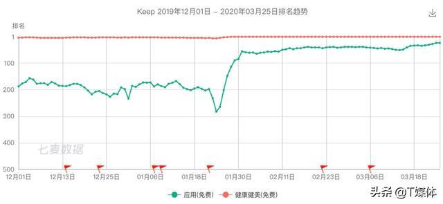 冰与火之歌:被疫情改变的中国互联网