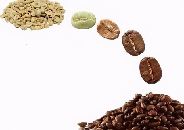 烘焙咖啡豆的步骤及咖啡豆的变化 工具 原材料 烘焙机... _咖啡网