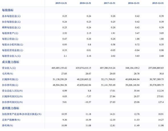 「新鼎资本研究」新三板优质企业之一百零三——润浓节水