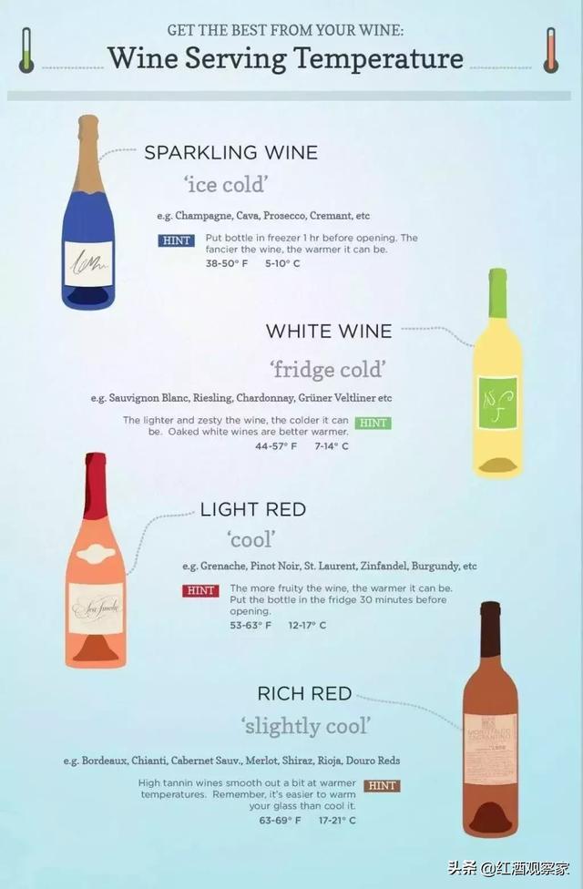 这些红酒知识都不懂,别说你会喝酒