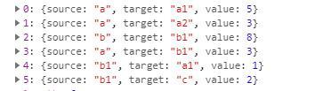 3000字实操干货,教你用BQ+Python做数据可视化