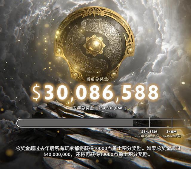 不朽二助力,TI10奖金突破3000万