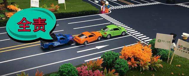 史上最全的交通事故责任认定划分,GIF动态图解,再忙也要看哦!