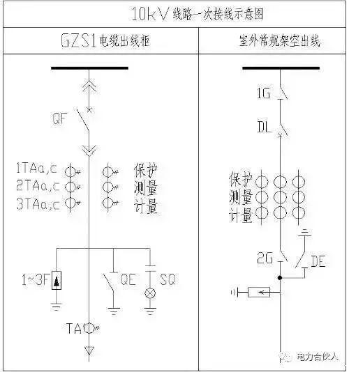 配电柜内部接线实物图 - 电路图分享 - 电工学习网