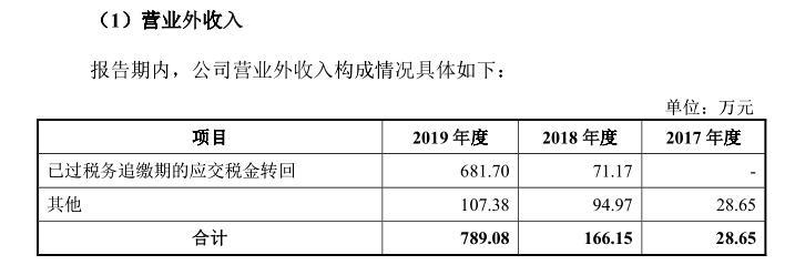 """福昕软件:公开信息数据""""打架"""",溢价收购海外资产"""