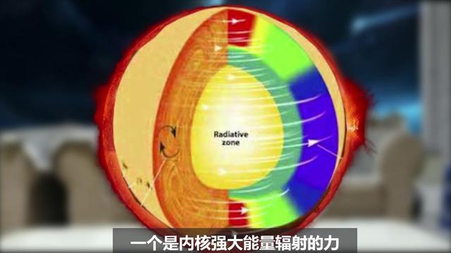 太阳光是怎么传播到地球的