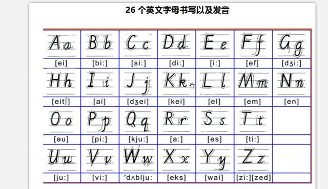 英文花体字26个字母