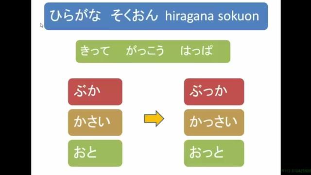 日语中的假名五十音图及其发音