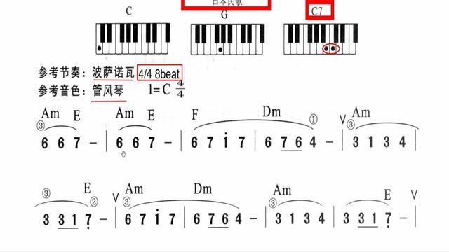 日本民歌樱花简谱