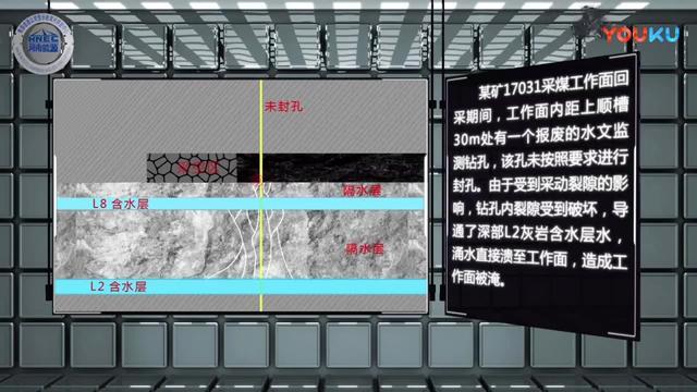 煤矿地测防治水专业知识