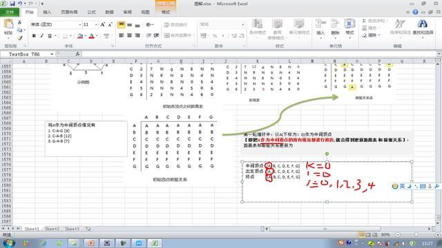 Java数据结构:第187讲,Floyd算法解决最短路