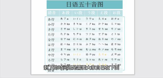 日语五十音图快速记忆法!超面白日语入门课!