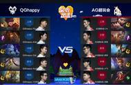 [战报]QGhappy2:0 AG超玩会,获得十连胜!