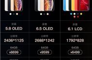 新iPhone发布,旧款iPhoneX下架?苹果的秘密原来在这里