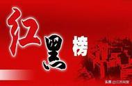 """江苏镇江:实名曝光!这些重点企业,看看谁家上了""""黑榜"""""""