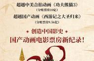 《哪吒》成就国漫电影新票房冠军,不懈努力的中国动漫人,好评