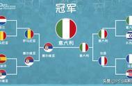因西涅读秒绝杀·意大利击败塞尔维亚2020电竞欧洲杯乐成夺冠