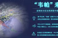 深圳全市停课!台风蓝色预警升级为黄色,暴雨+大风组团发货