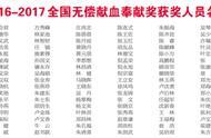 """2019年第三批诚信""""红黑榜""""名单发布!赶紧来看→"""