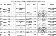甘肃报9批次首饰不合格 周大生、中国黄金被点名