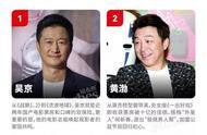 福布斯中国发布2019中国名人榜:吴京荣登榜首 周杰伦第五