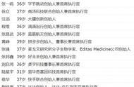 2019年中国40位40岁以下商界精英名单曝光,张一鸣位居榜首,最小29岁