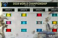 S9总决赛分组:RNG跌入死亡之组,IG成最幸运战队